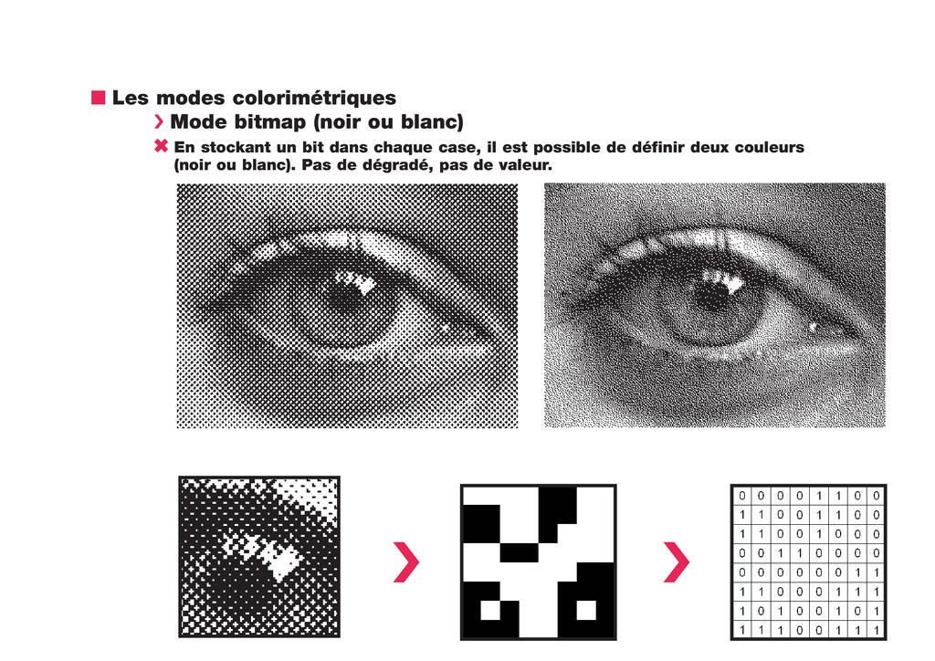 n Les modes colorimétriques › Mode bitmap (noir...