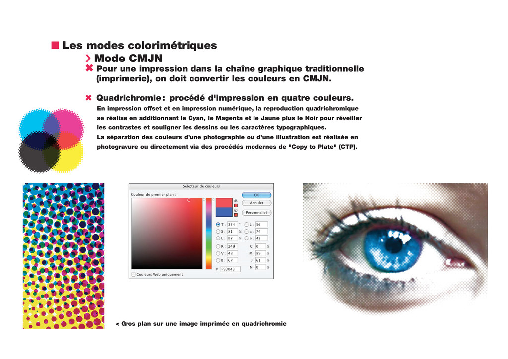 n Les modes colorimétriques › Mode CMJN 6 Pour ...