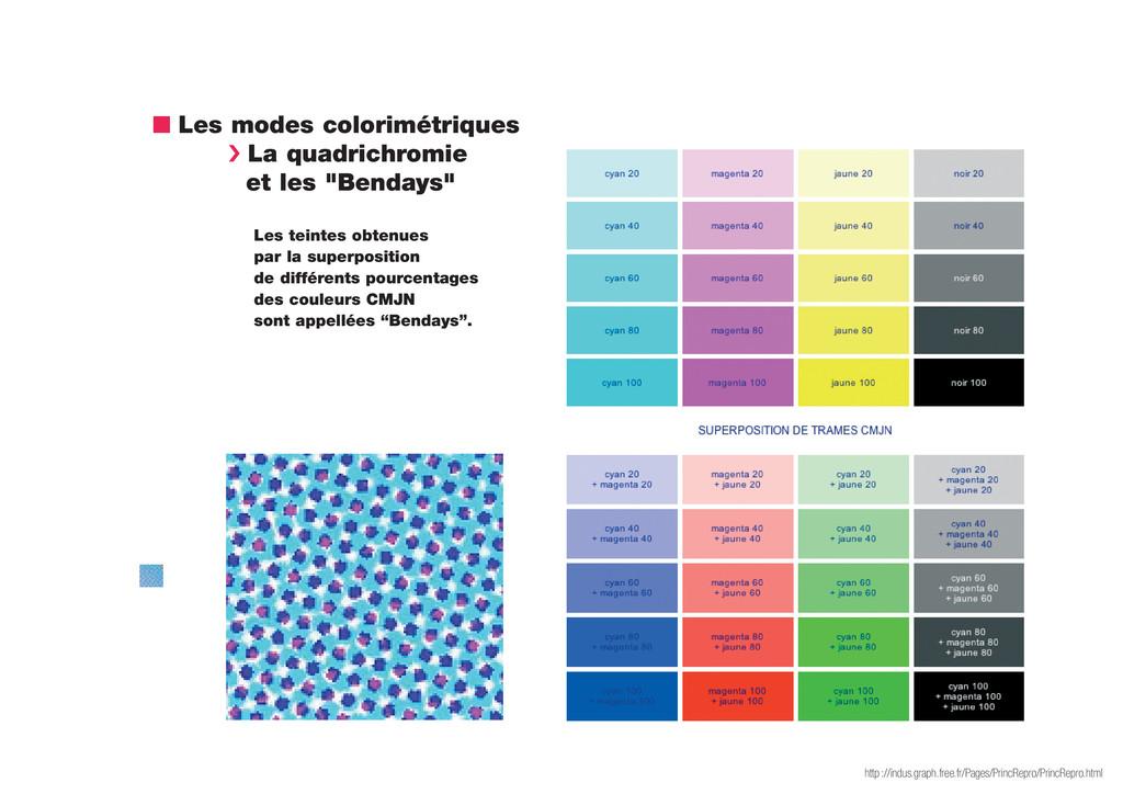 n Les modes colorimétriques › La quadrichromie ...