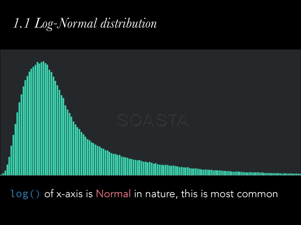 1.1 Log-Normal distribution log() of x-axis is ...