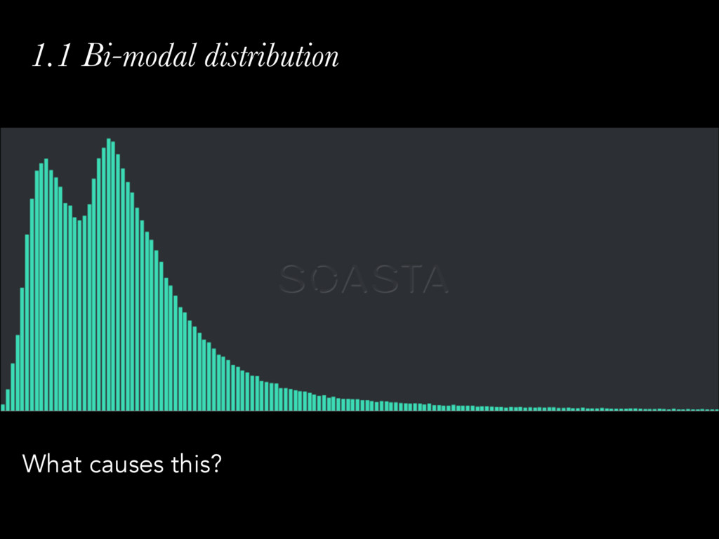 1.1 Bi-modal distribution What causes this?