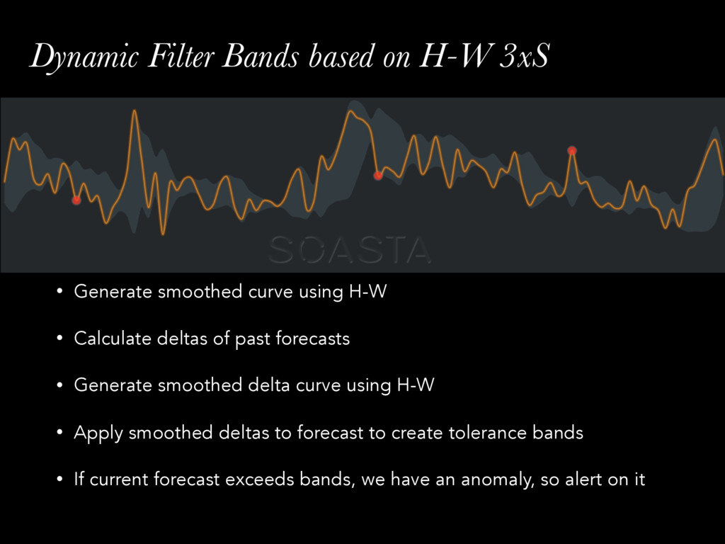 Dynamic Filter Bands based on H-W 3xS • Generat...