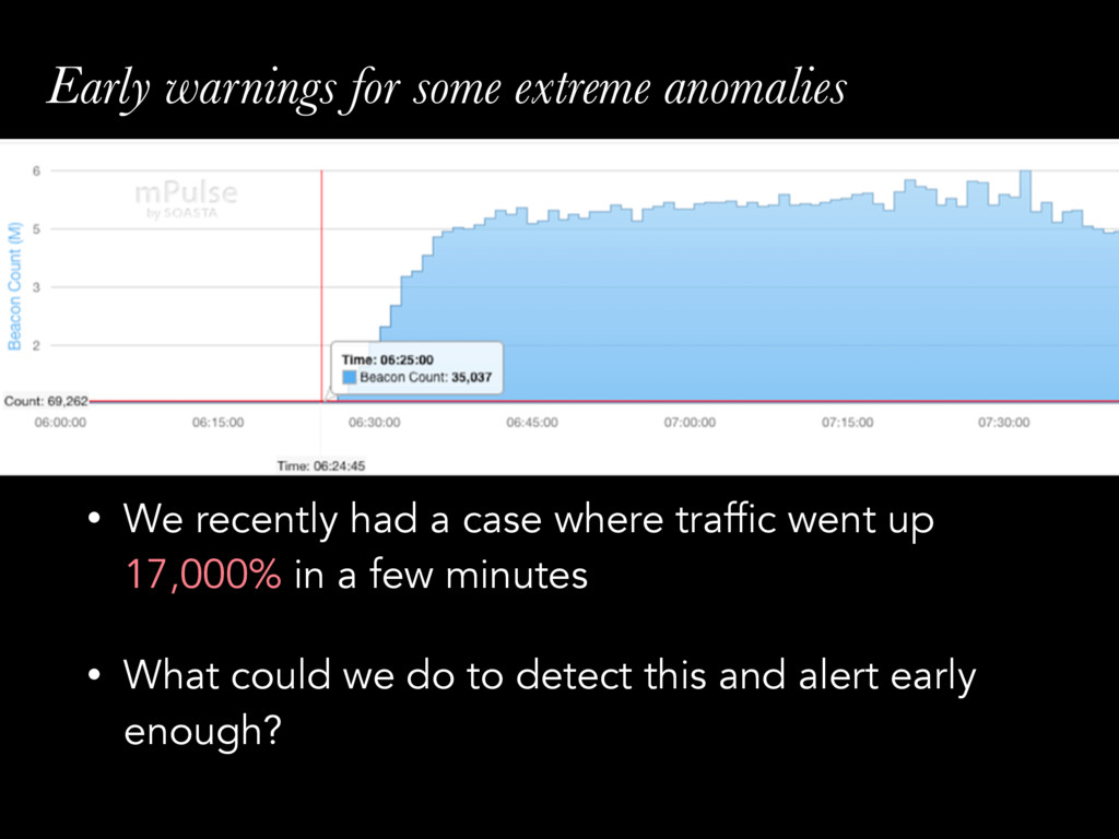 Early warnings for some extreme anomalies • We ...