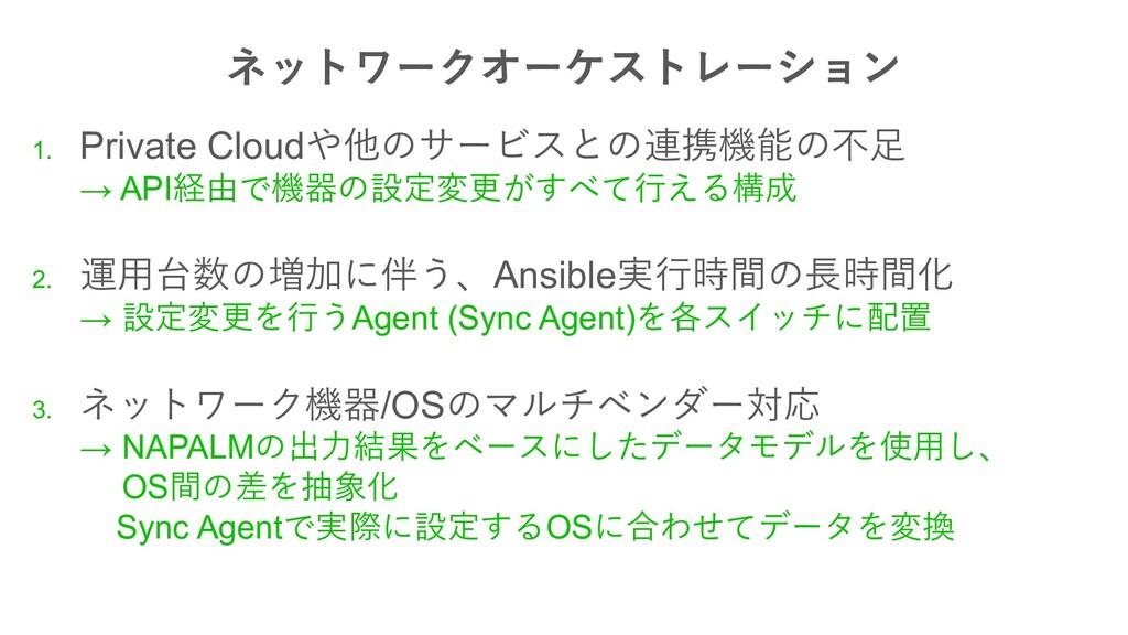 1. Private CloudCR0/JM...