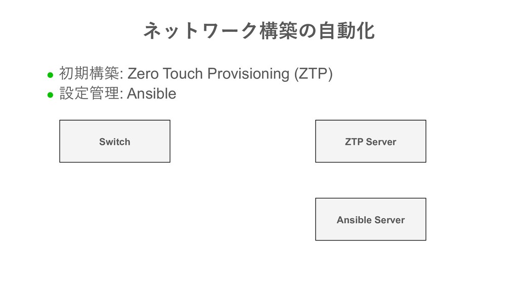 Switch ZTP Server Ansible Server l...