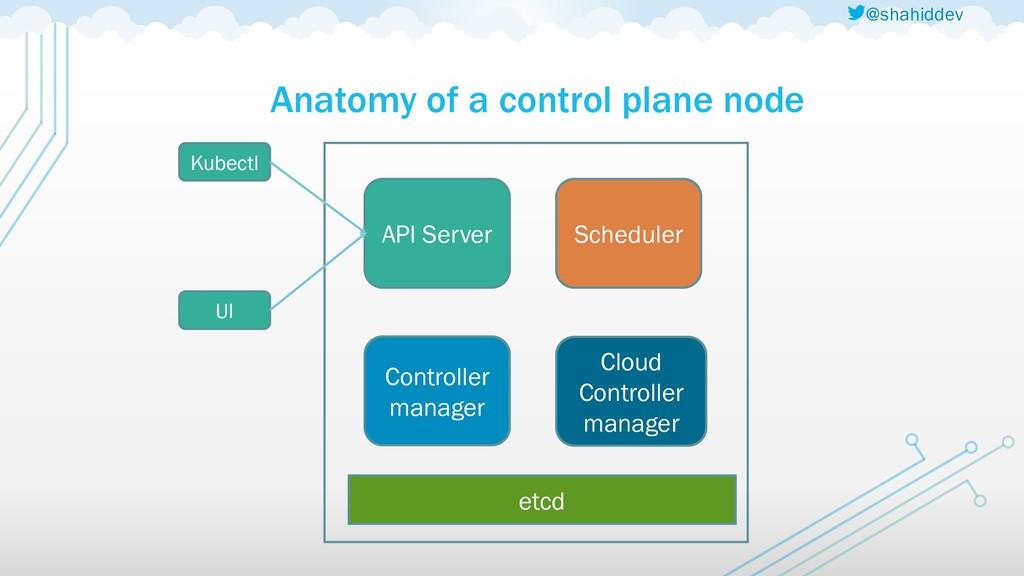 @shahiddev Anatomy of a control plane node etcd...
