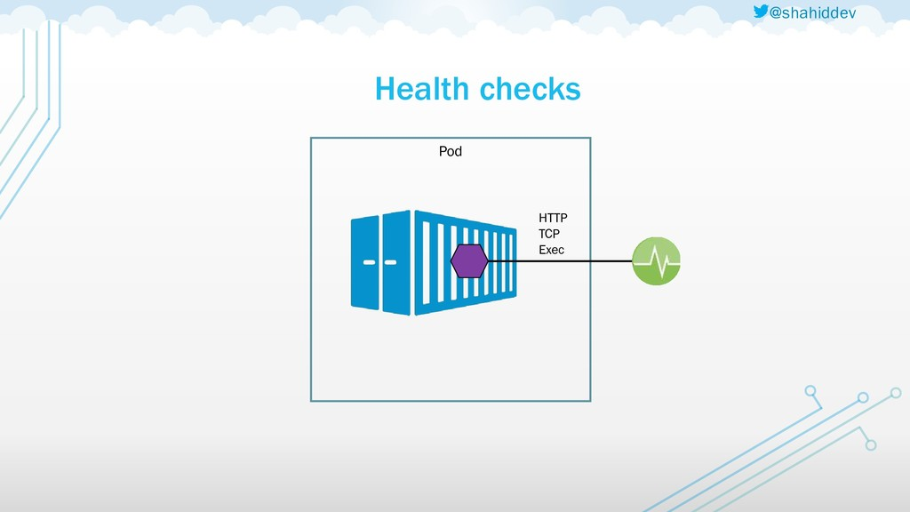 @shahiddev Health checks HTTP TCP Exec Pod