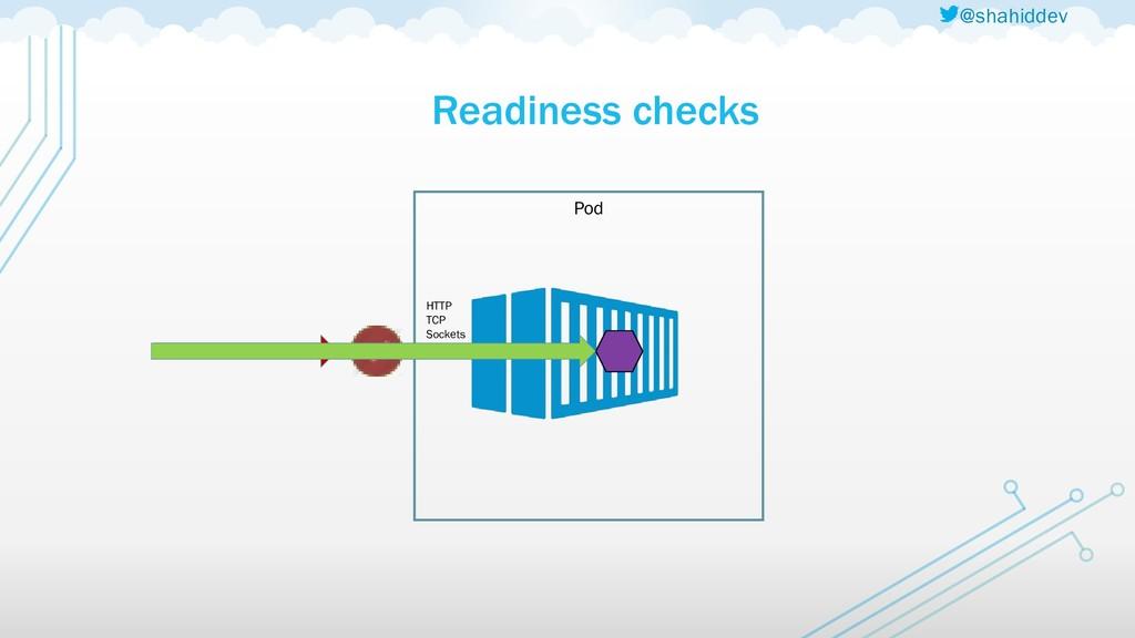 @shahiddev Readiness checks HTTP TCP Sockets Pod