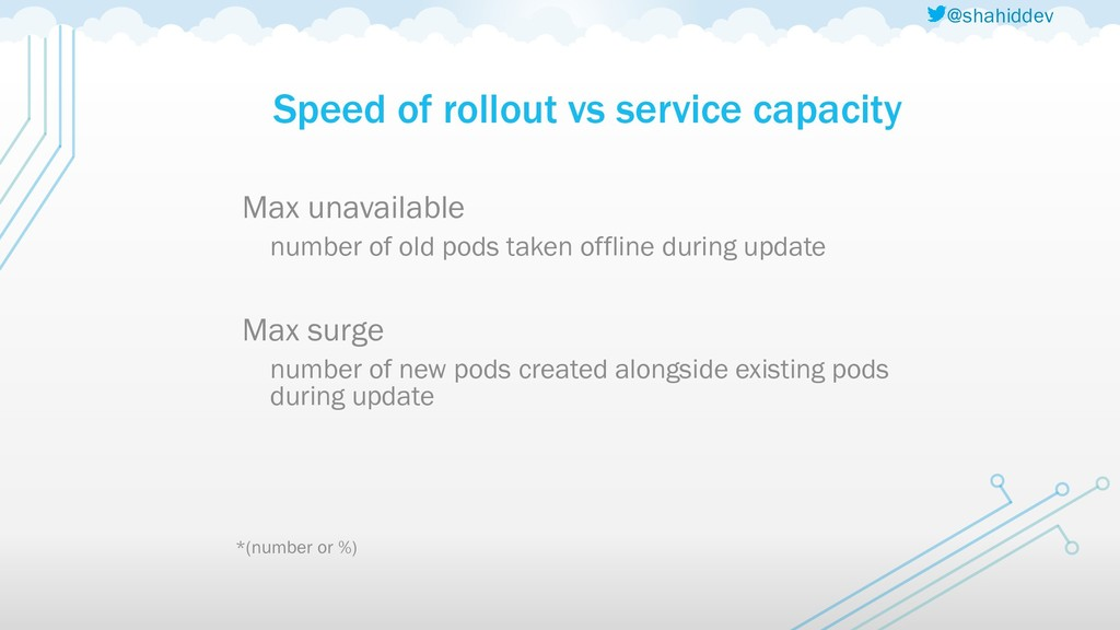 @shahiddev Speed of rollout vs service capacity...