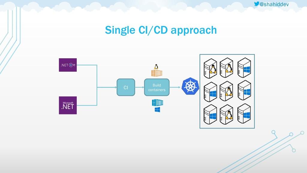 @shahiddev Single CI/CD approach CI Build conta...