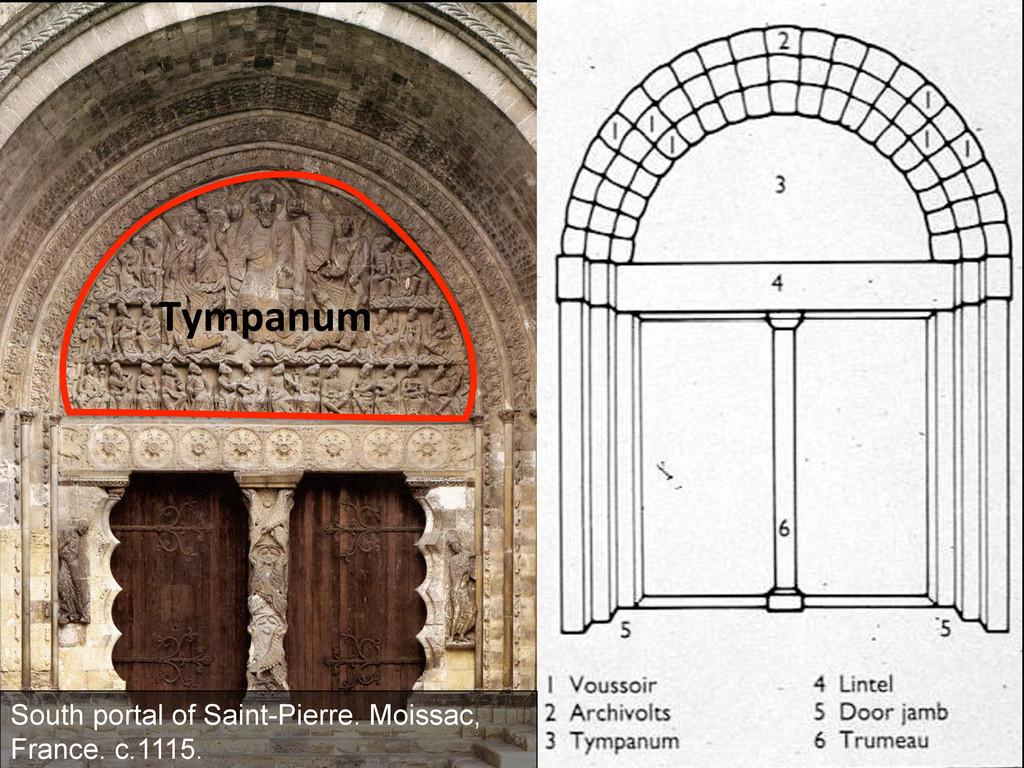 Diagram of Romanesque portal. Tympanum  Sout...