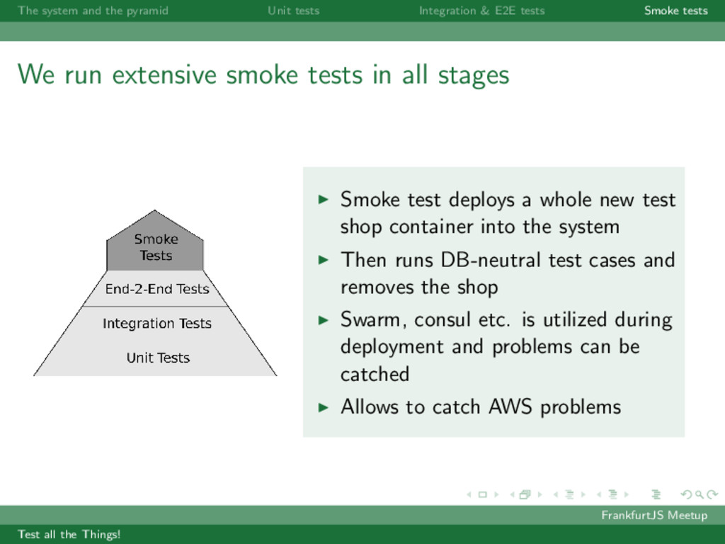 The system and the pyramid Unit tests Integrati...