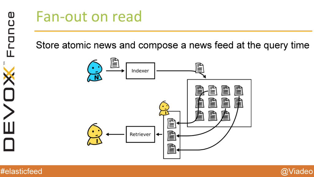 @Viadeo #elasticfeed Store atomic news and comp...