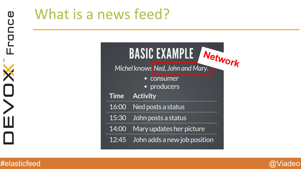 @Viadeo #elasticfeed What is a news feed? Netwo...