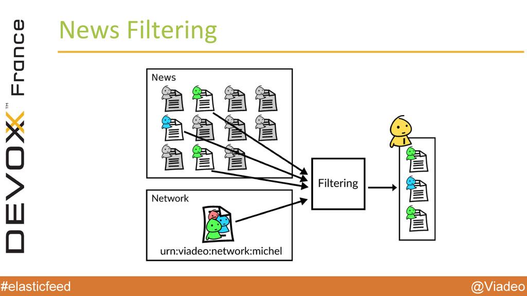 @Viadeo #elasticfeed News Filtering