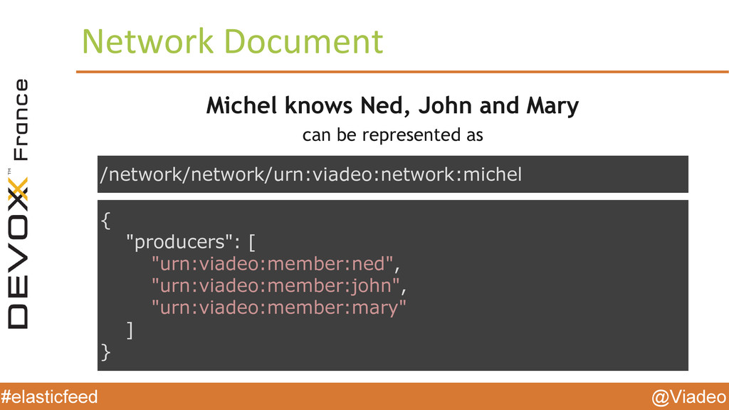 @Viadeo #elasticfeed Network Document Michel kn...