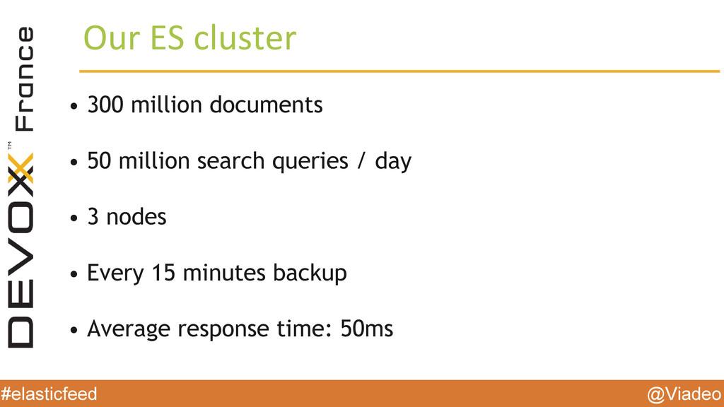 @Viadeo #elasticfeed Our ES cluster • 300 milli...
