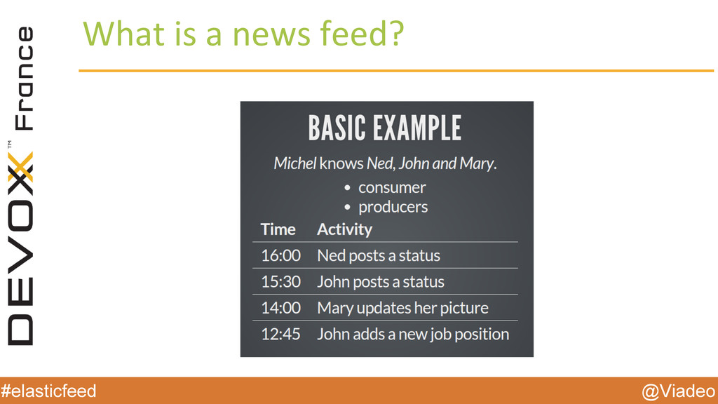 @Viadeo #elasticfeed What is a news feed?