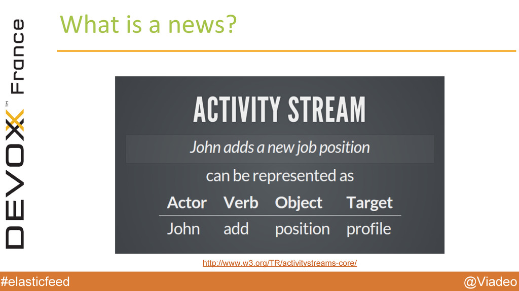 @Viadeo #elasticfeed What is a news? http://www...