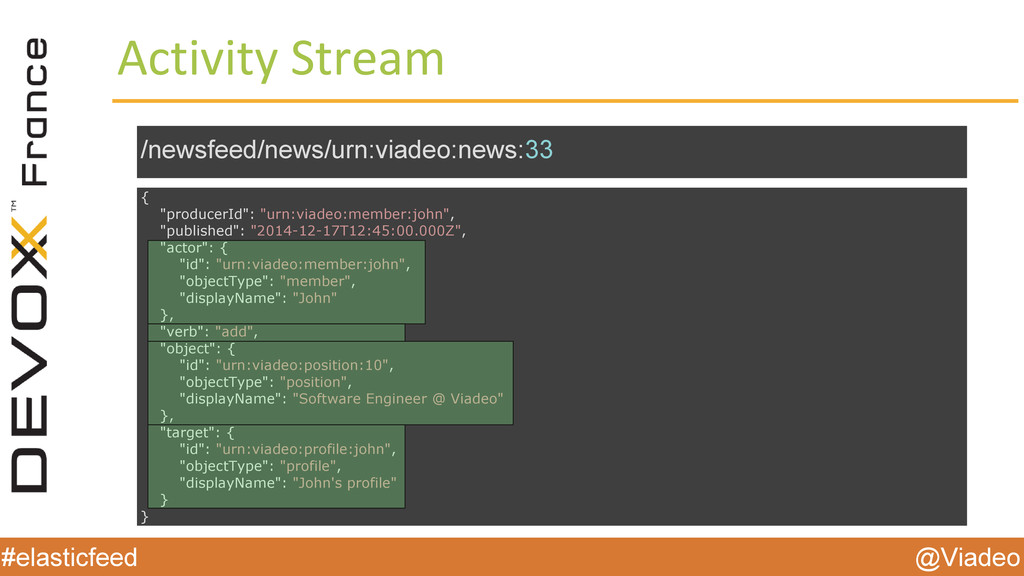 @Viadeo #elasticfeed Activity Stream /newsfeed/...