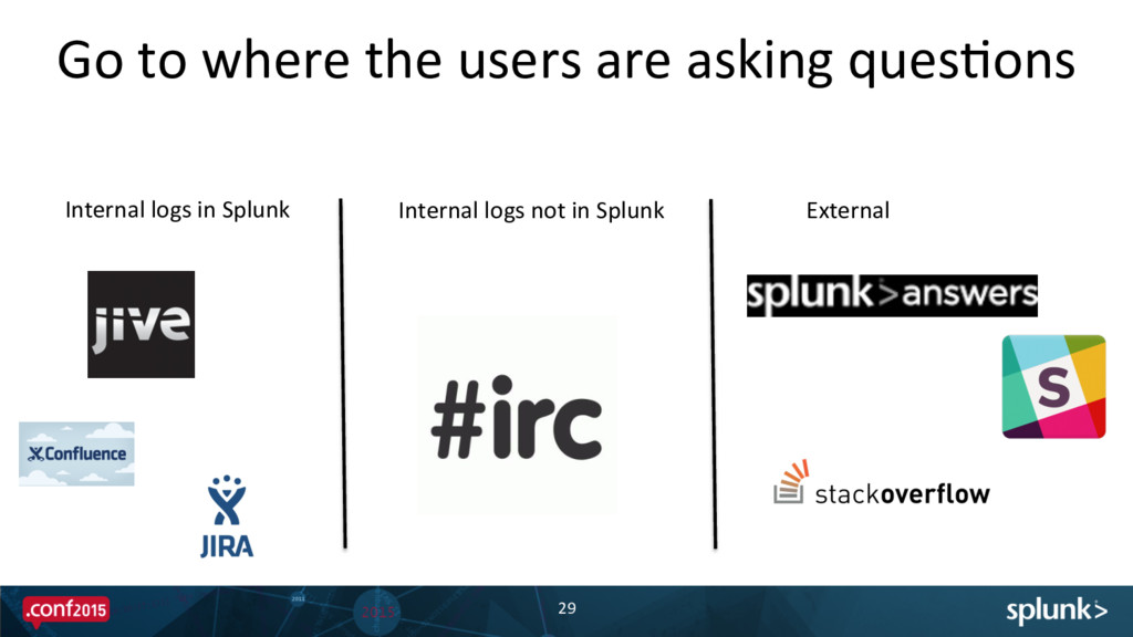 Go to where the users are ask...