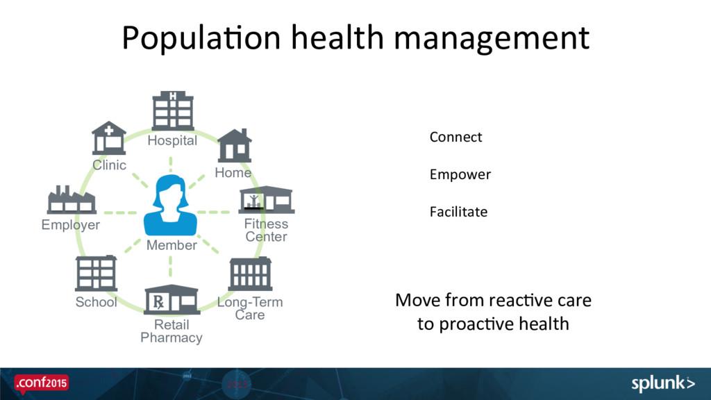 Popula@on health management  Fitness C...