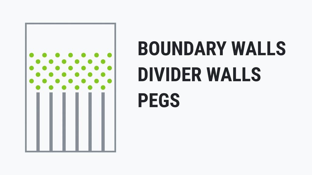 BOUNDARY WALLS DIVIDER WALLS PEGS