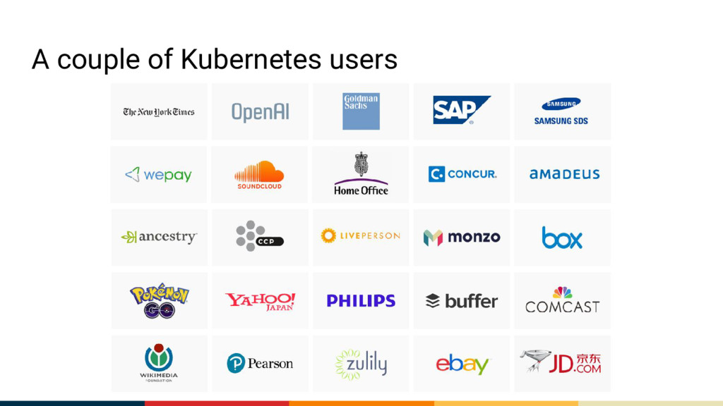 A couple of Kubernetes users