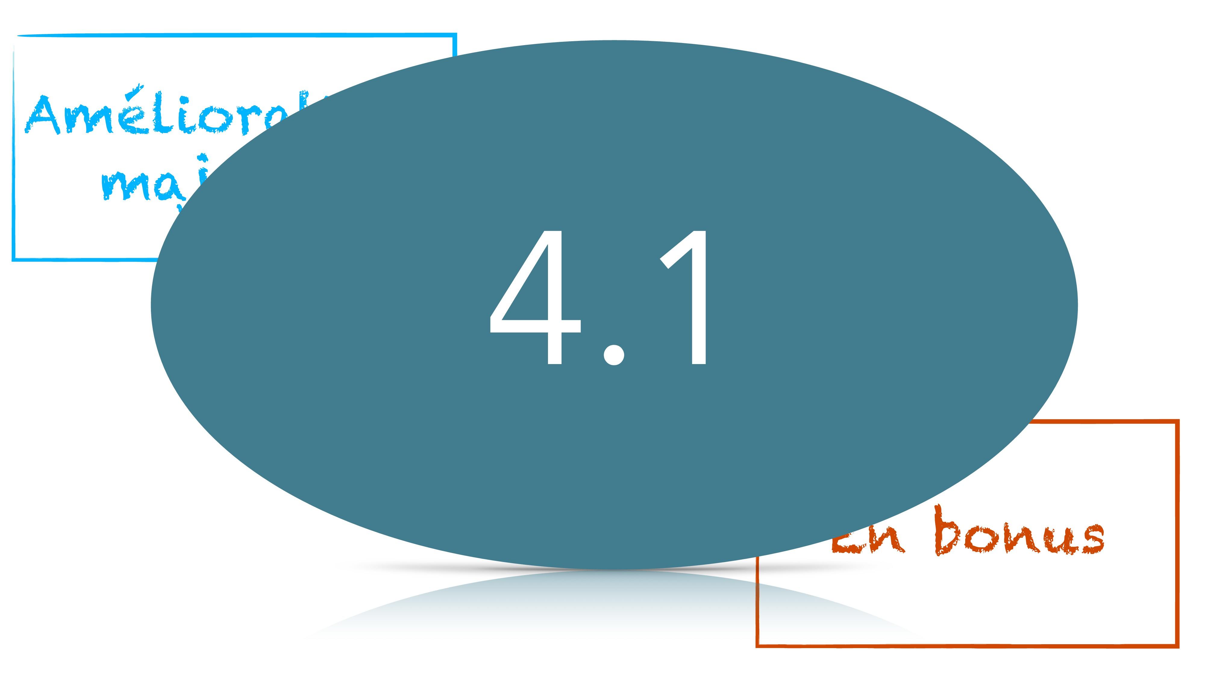 Améliorations majeures DX En bonus 4.1