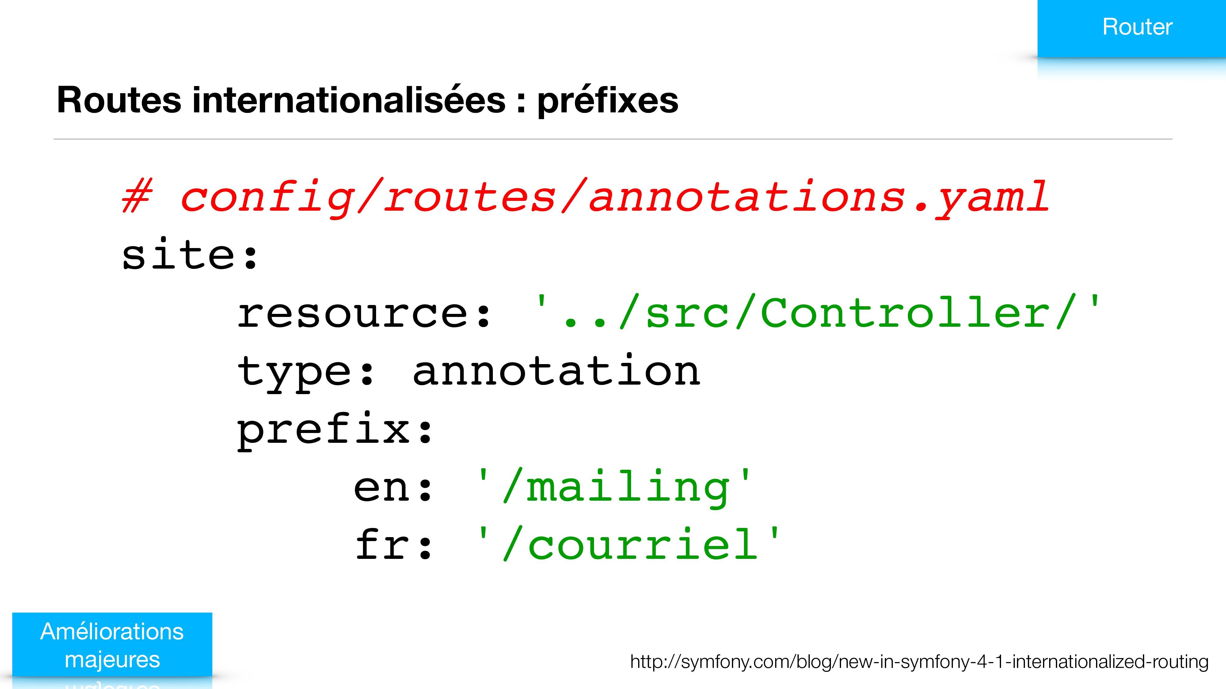 Routes internationalisées : préfixes Amélioratio...