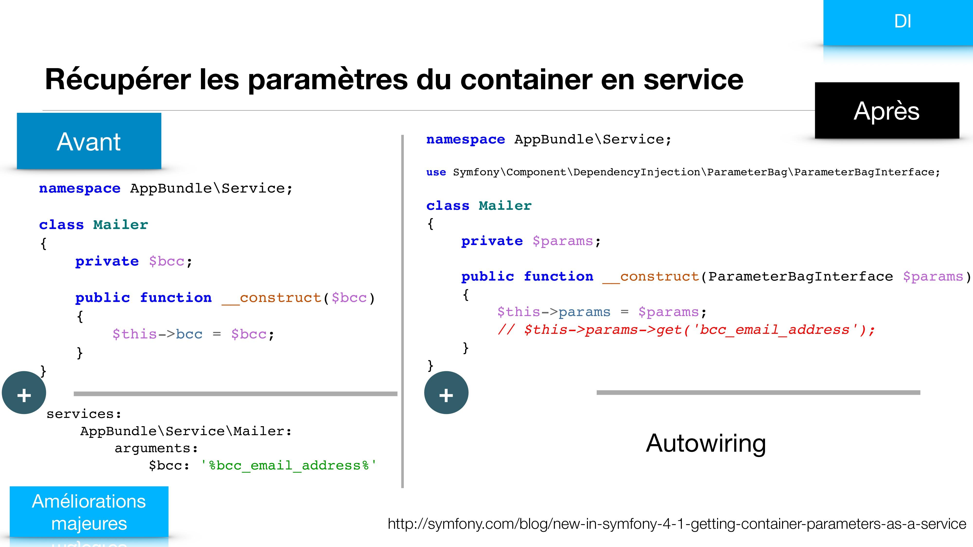 Récupérer les paramètres du container en servic...