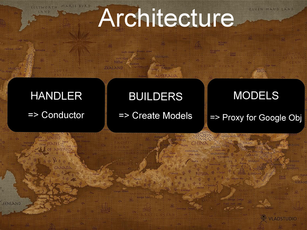 Architecture HANDLER => Conductor BUILDERS => C...