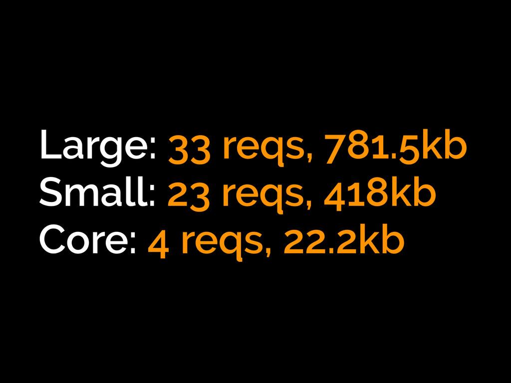 Large: 33 reqs, 781.5kb Small: 23 reqs, 418kb C...