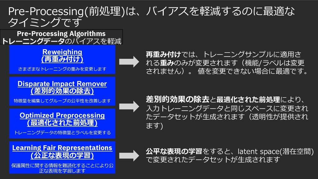 Pre-Processing(前処理)は、バイアスを軽減するのに最適な タイミングです 28 ...