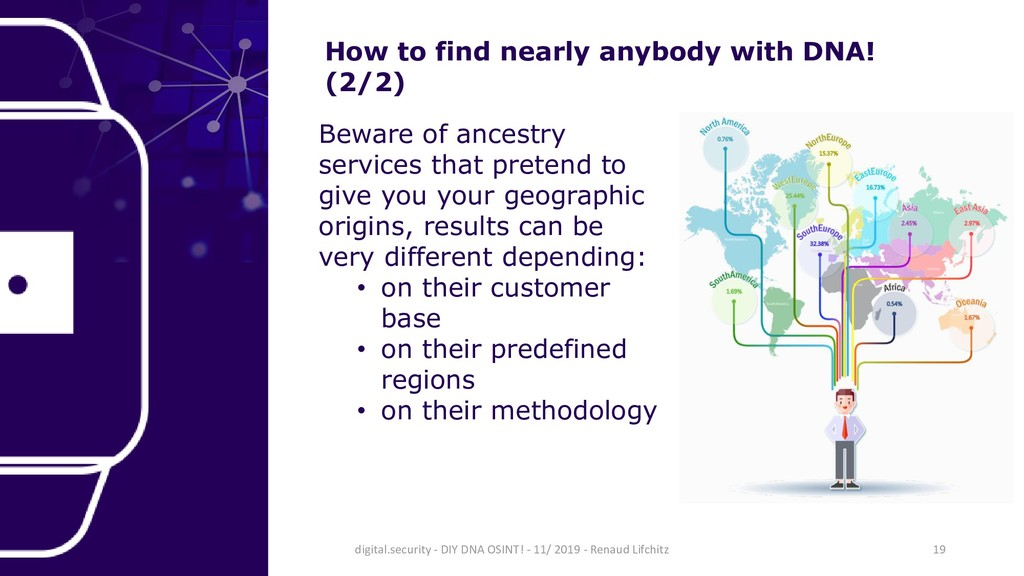 How to find nearly anybody with DNA! (2/2) Bewa...