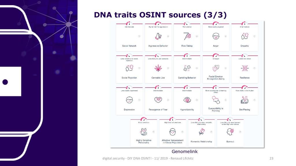 DNA traits OSINT sources (3/3) Genomelink 23 di...