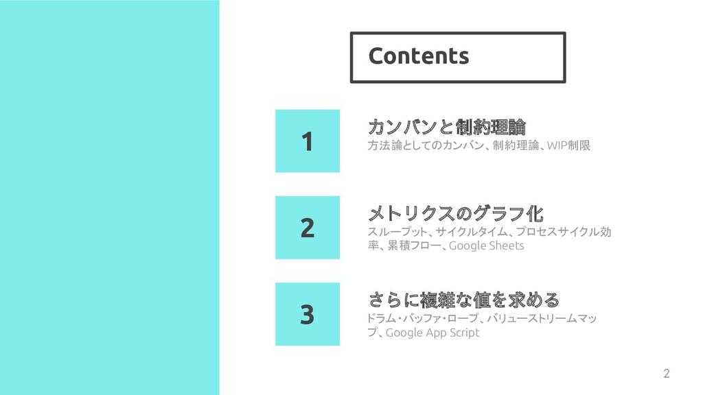Contents 2 カンバンと制約理論 スループット、サイクルタイム、プロセスサイクル効 率...