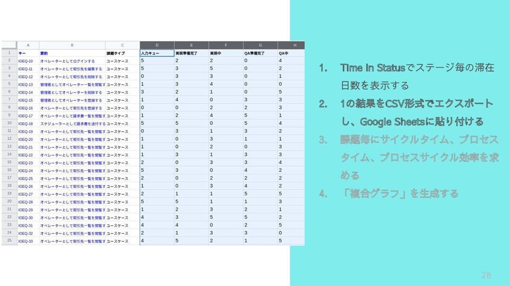 28 1. Time In Statusでステージ毎の滞在 日数を表示する 2. 1の結果をC...
