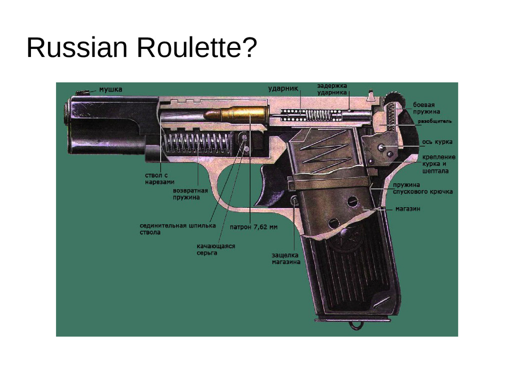 Russian Roulette?