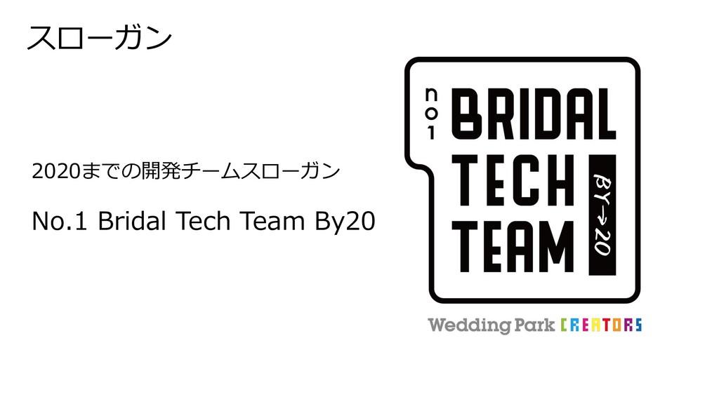 スローガン 2020までの開発チームスローガン No.1 Bridal Tech Team B...