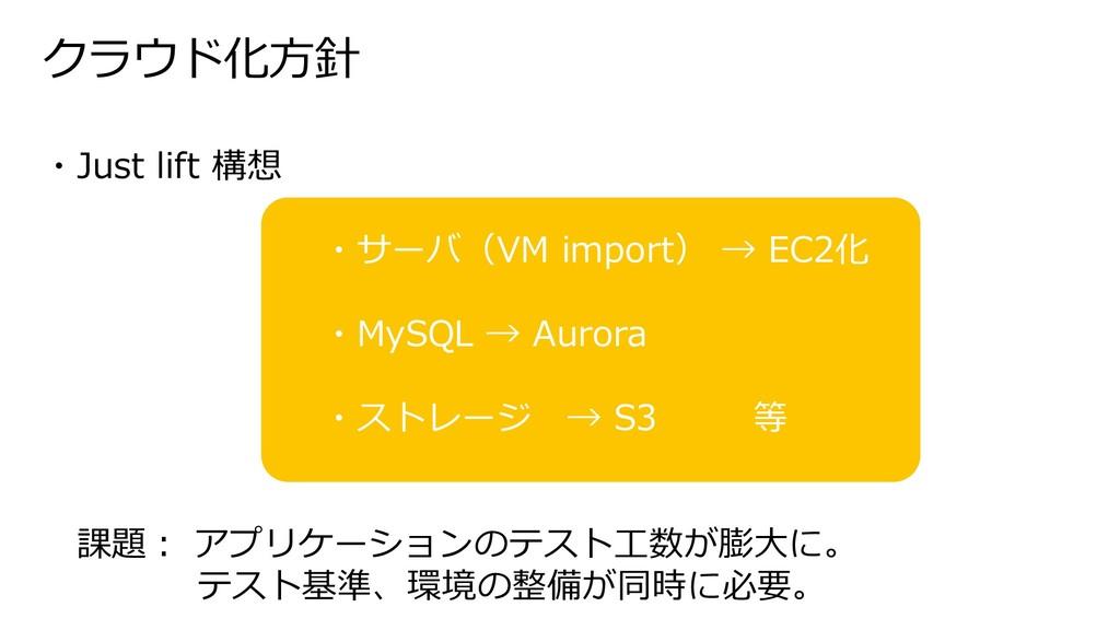 クラウド化⽅針 ・Just lift 構想 ・サーバ(VM import) → EC2化 ・M...