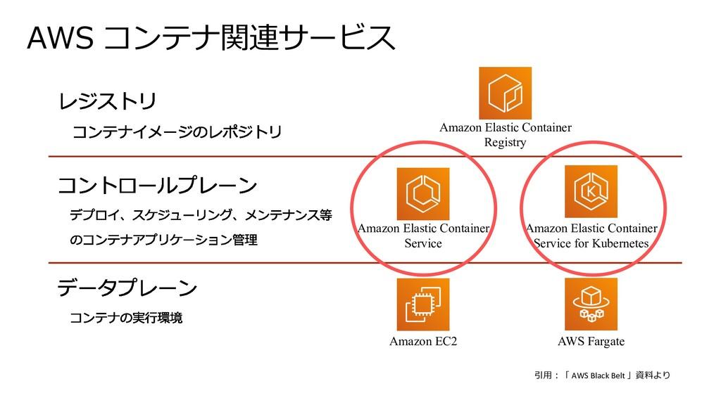 AWS コンテナ関連サービス Amazon EC2 Amazon Elastic Contai...