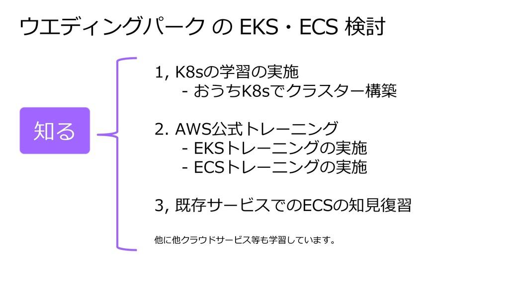 ウエディングパーク の EKS・ECS 検討 1, K8sの学習の実施 - おうちK8sでクラ...