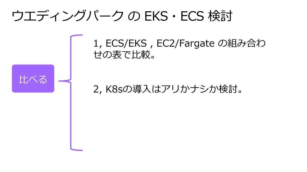 ウエディングパーク の EKS・ECS 検討 1, ECS/EKS , EC2/Fargate...