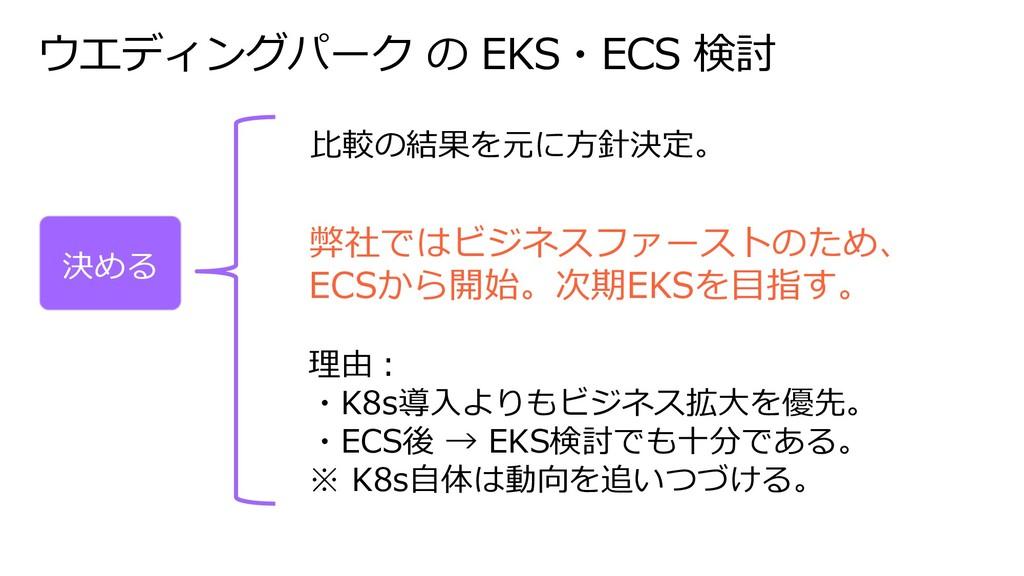 ウエディングパーク の EKS・ECS 検討 ⽐較の結果を元に⽅針決定。 決める 弊社ではビジ...