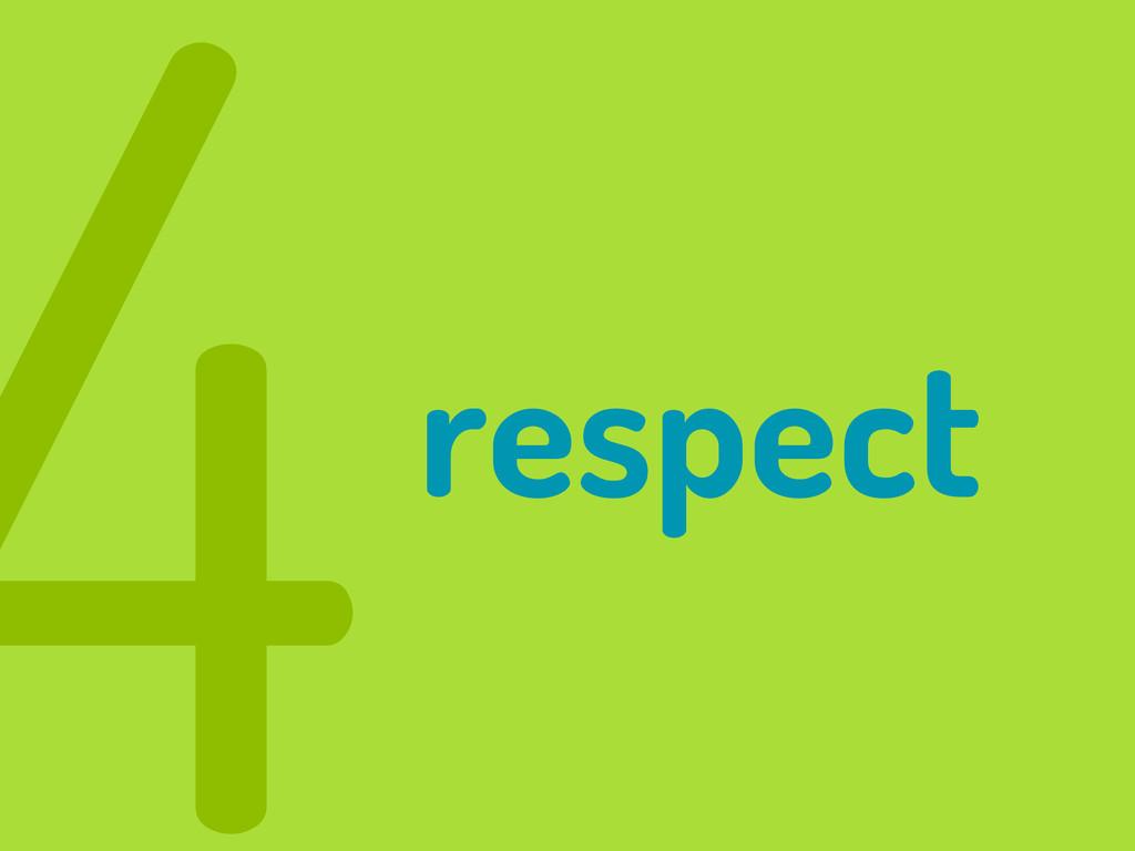 4respect