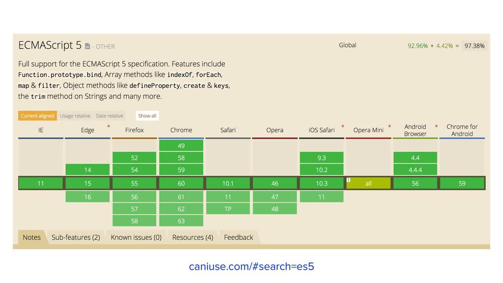 caniuse.com/#search=es5