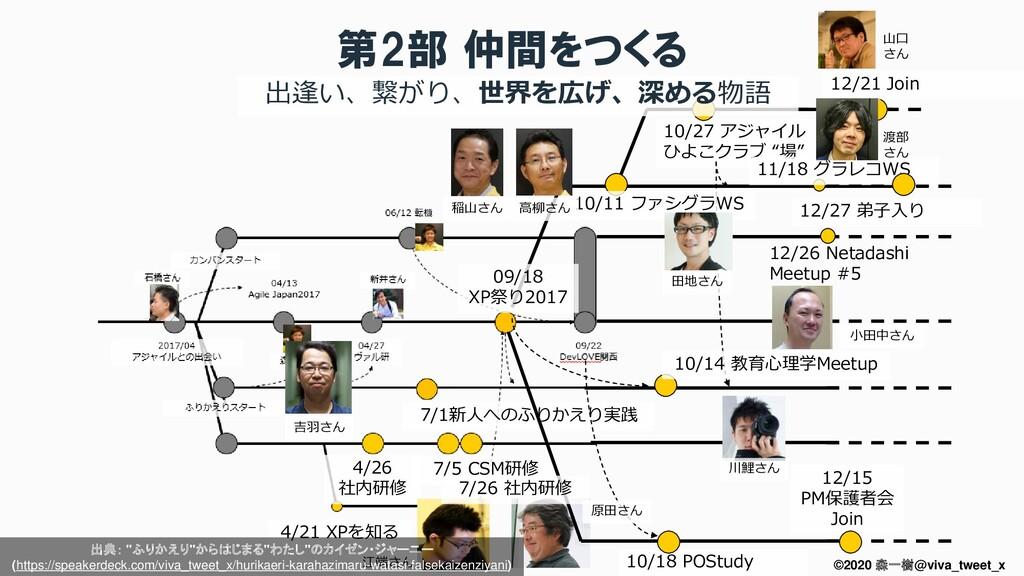 第2部 仲間をつくる 7/5 CSM研修 4/26 社内研修 4/21 XPを知る 09/18...