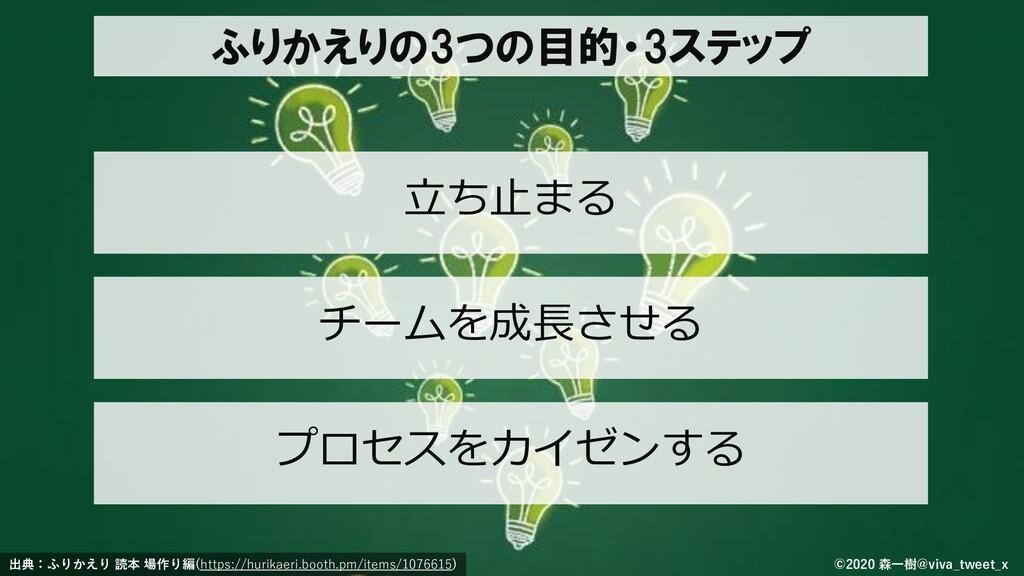 ©2020 森一樹@viva_tweet_x ふりかえりの3つの目的・3ステップ 立ち止まる ...