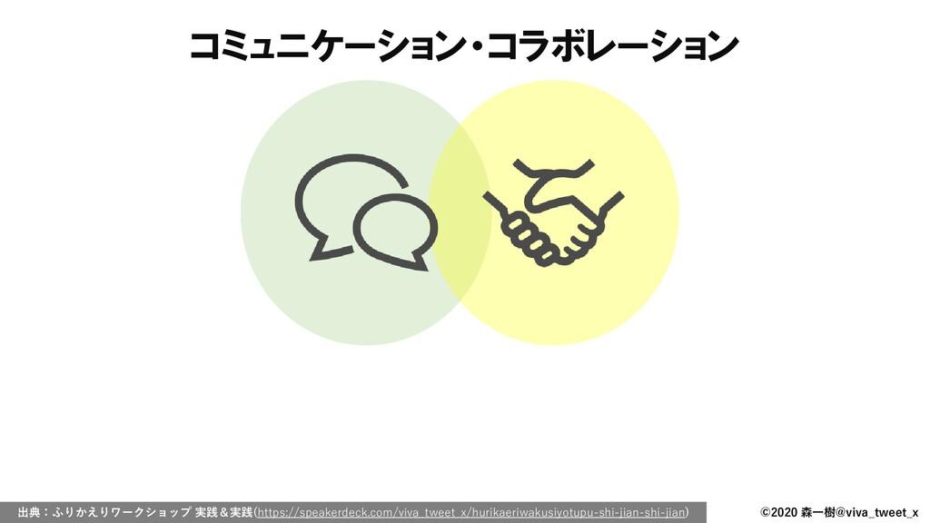 ©2020 森一樹@viva_tweet_x コミュニケーション・コラボレーション 出典:ふり...